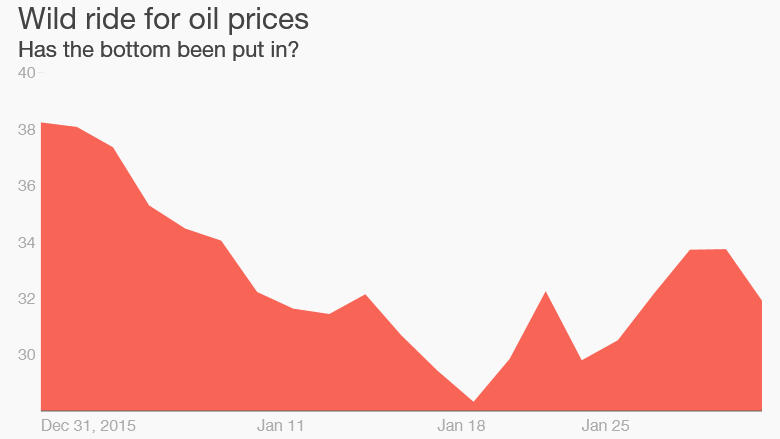 Goldman Sachs: слишком поздно ОПЕК решила спасать нефть