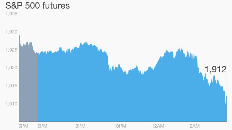 Распродажи возобновились! Инвесторы во вторник утром видят красные цифры на своих мониторах, так как цены на нефть снова падают