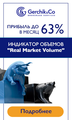 Индикатор объемов Real Market Volume от компании Gerchik & Co