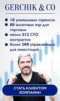 график 5 опционы на форекс